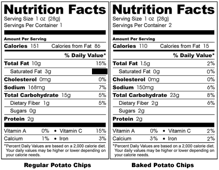 nutritionlabels